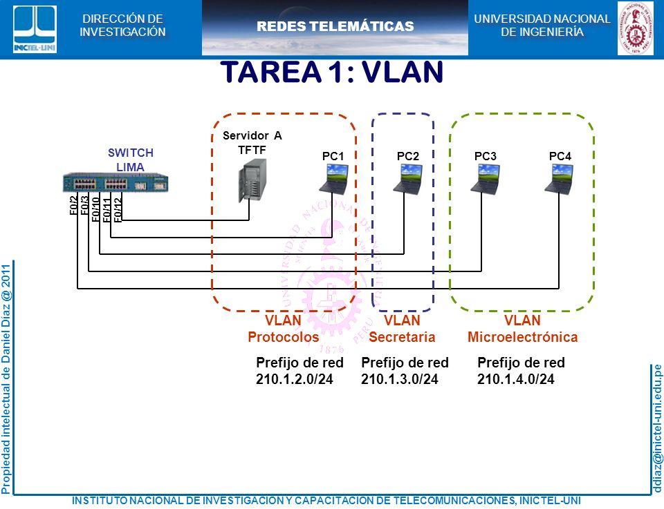 TAREA 1: VLAN VLAN Protocolos Microelectrónica Secretaria