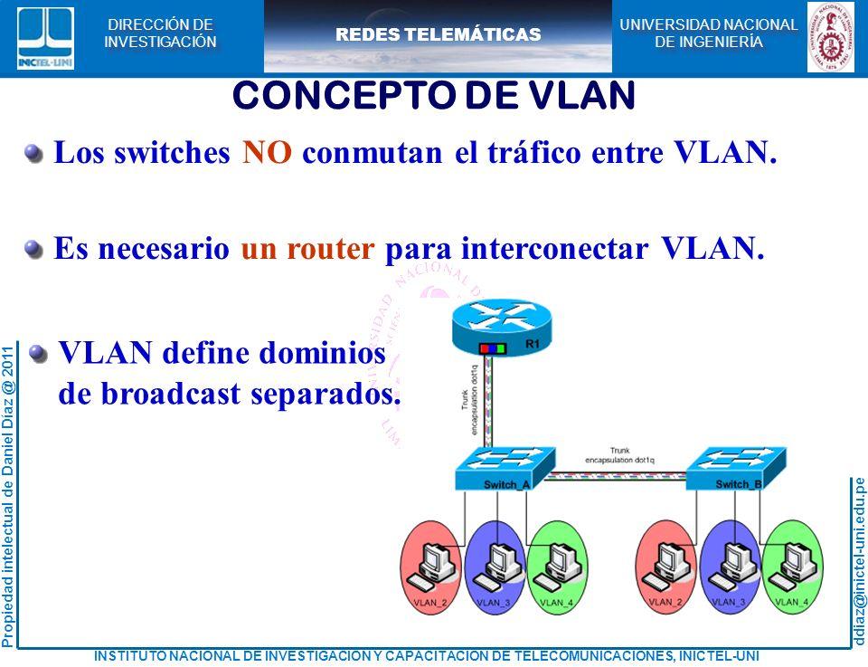 CONCEPTO DE VLAN Los switches NO conmutan el tráfico entre VLAN.