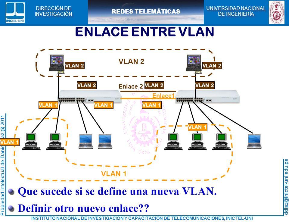 ENLACE ENTRE VLAN Que sucede si se define una nueva VLAN.