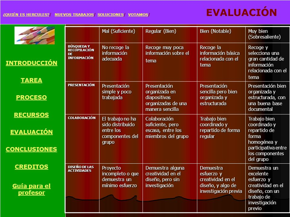 INTRODUCCIÓN TAREA PROCESO RECURSOS EVALUACIÓN CONCLUSIONES CREDITOS
