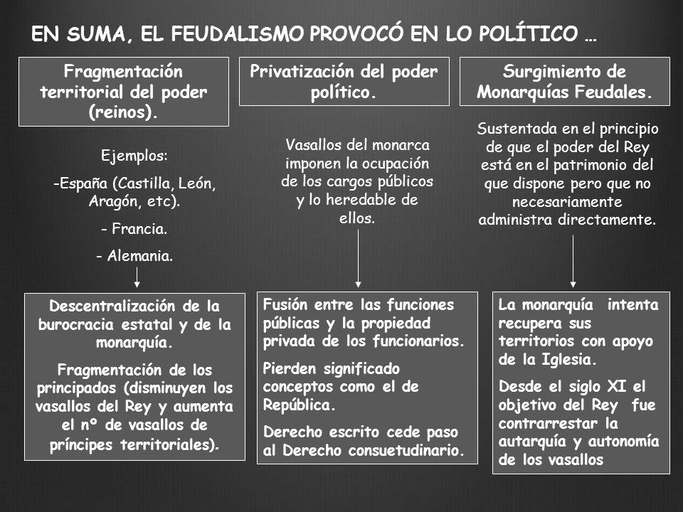EN SUMA, EL FEUDALISMO PROVOCÓ EN LO POLÍTICO …