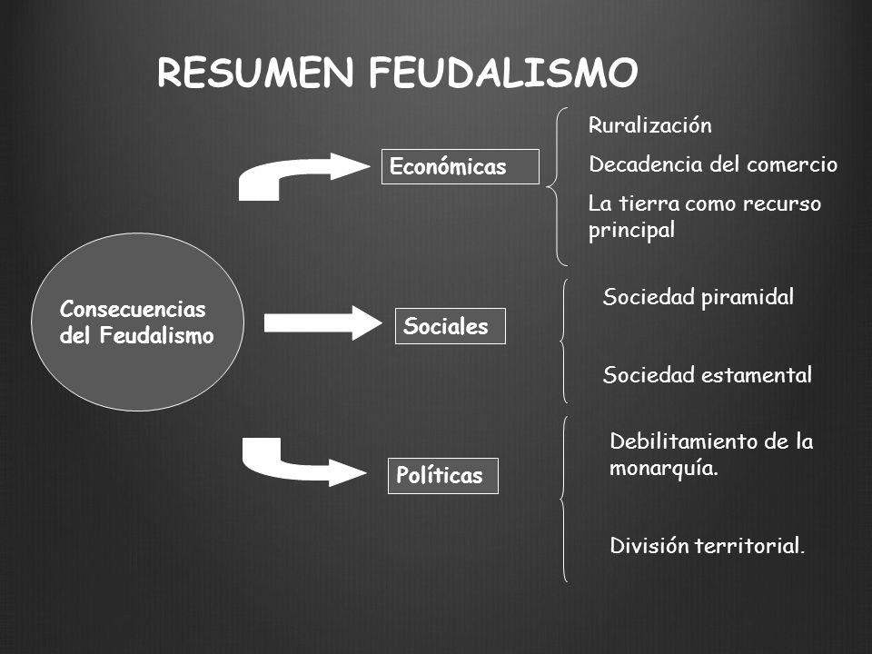 RESUMEN FEUDALISMO Ruralización Decadencia del comercio