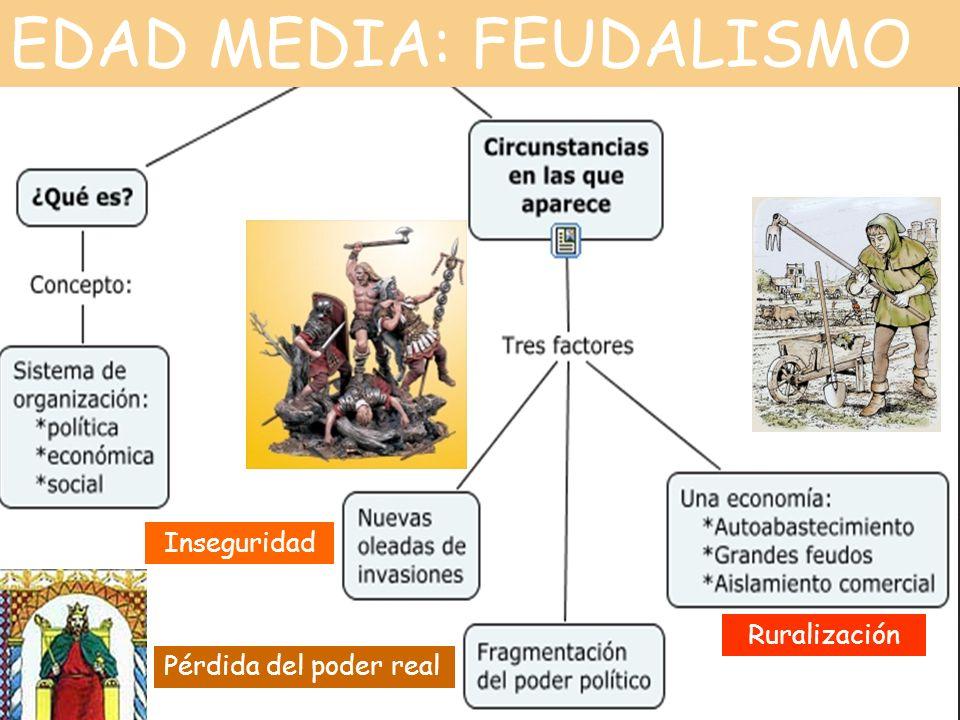 EDAD MEDIA: FEUDALISMO