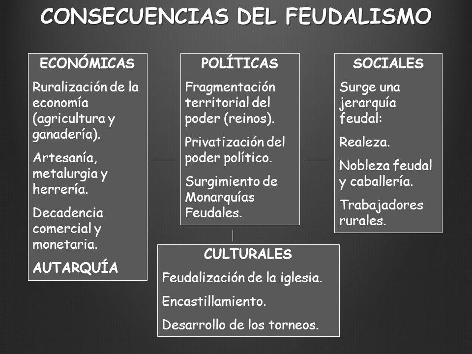 CONSECUENCIAS DEL FEUDALISMO