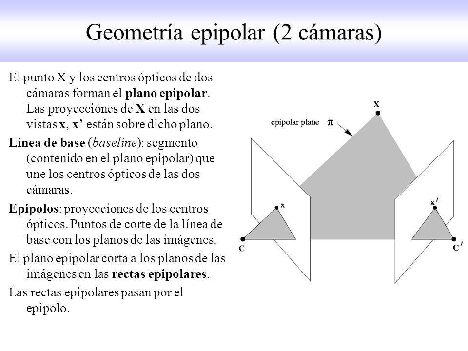 Geometría epipolar (2 cámaras)