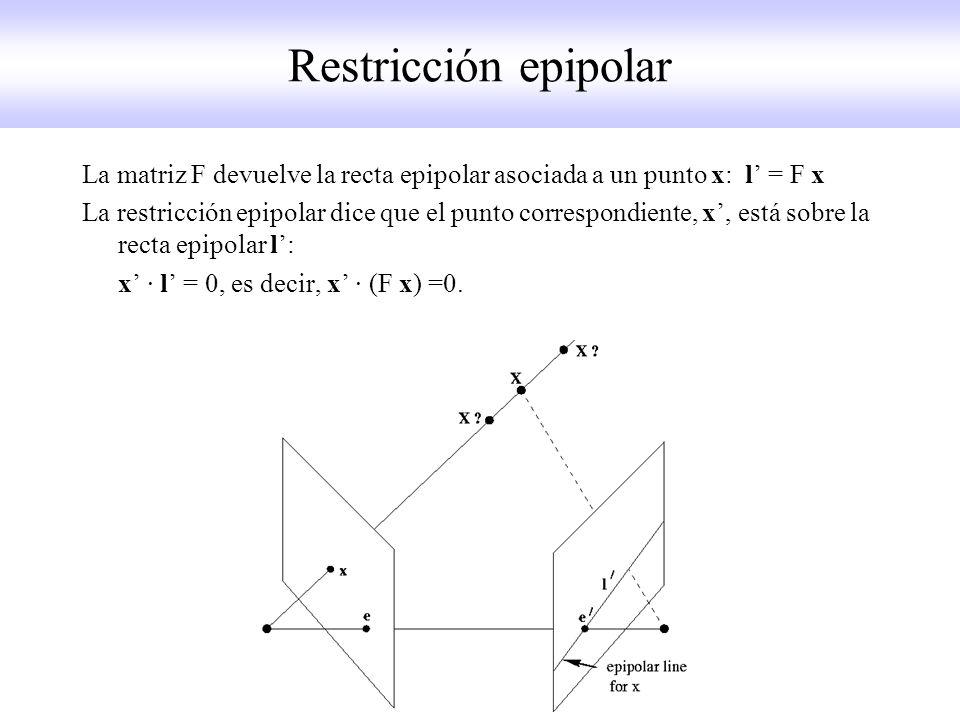 Restricción epipolar