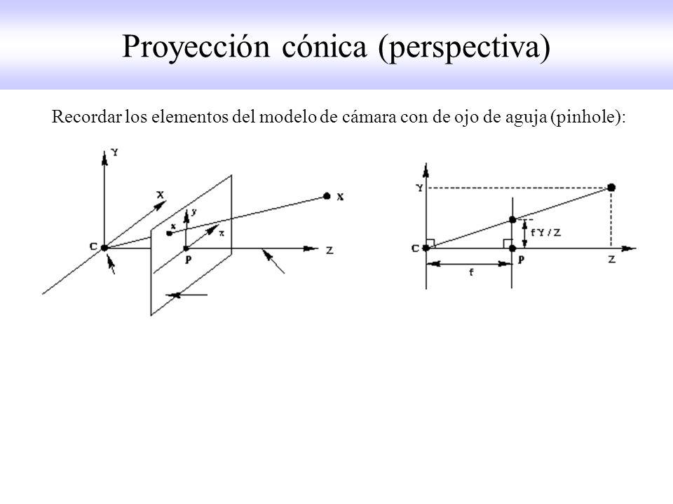 Proyección cónica (perspectiva)