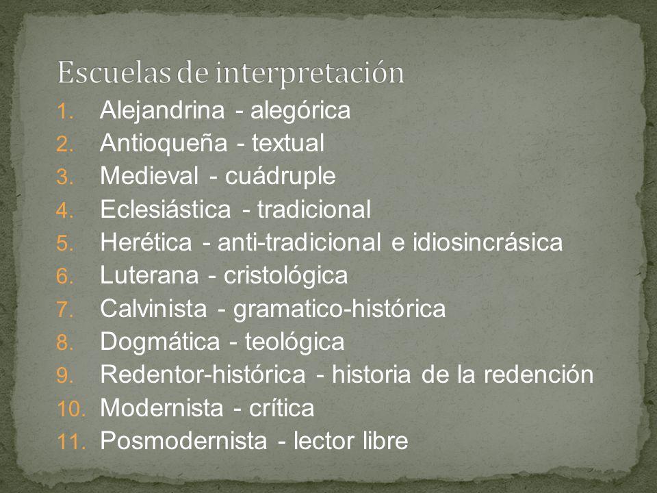 Escuelas de interpretación