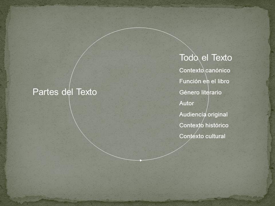 Todo el Texto Partes del Texto Contexto canónico Función en el libro