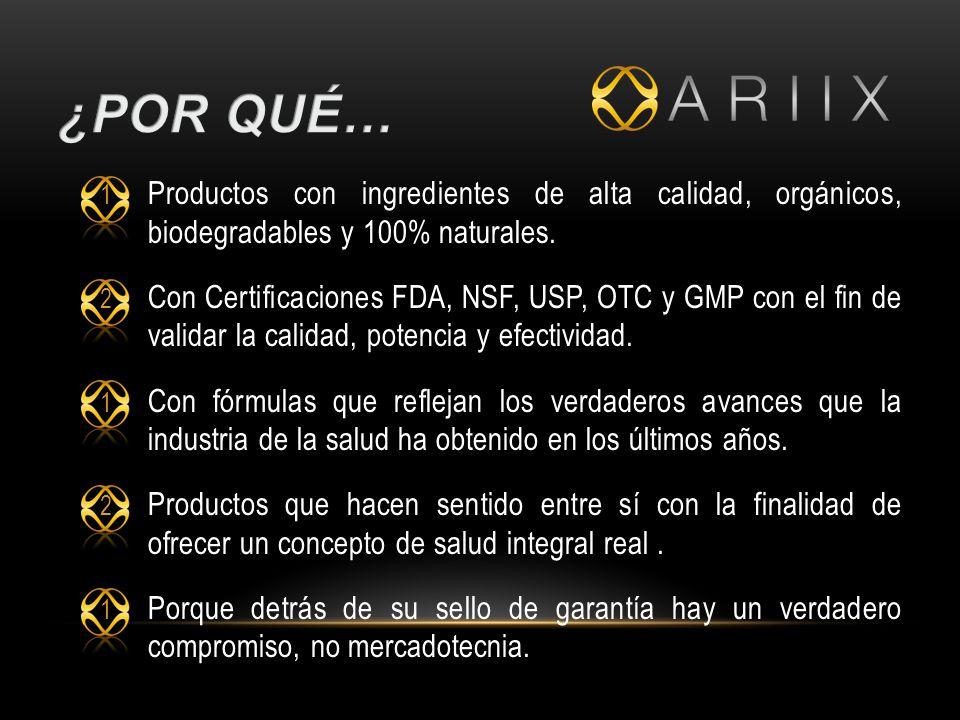 ¿Por qué… Productos con ingredientes de alta calidad, orgánicos, biodegradables y 100% naturales.