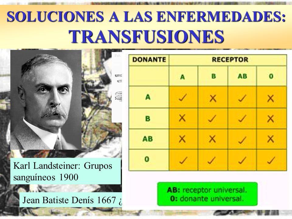 SOLUCIONES A LAS ENFERMEDADES: TRANSFUSIONES