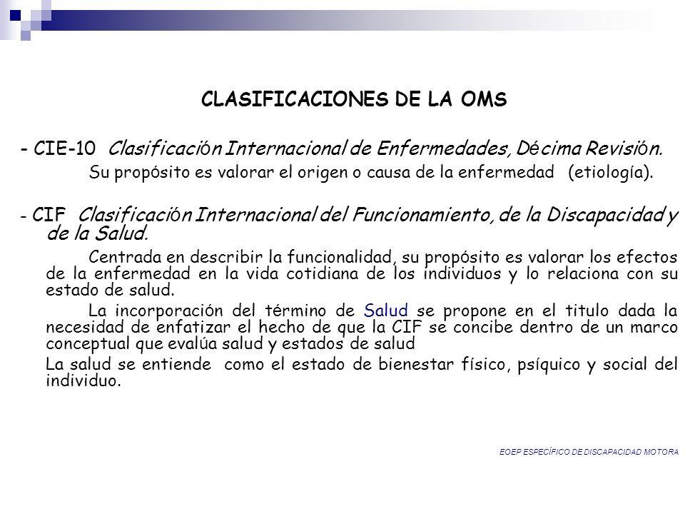 CLASIFICACIONES DE LA OMS