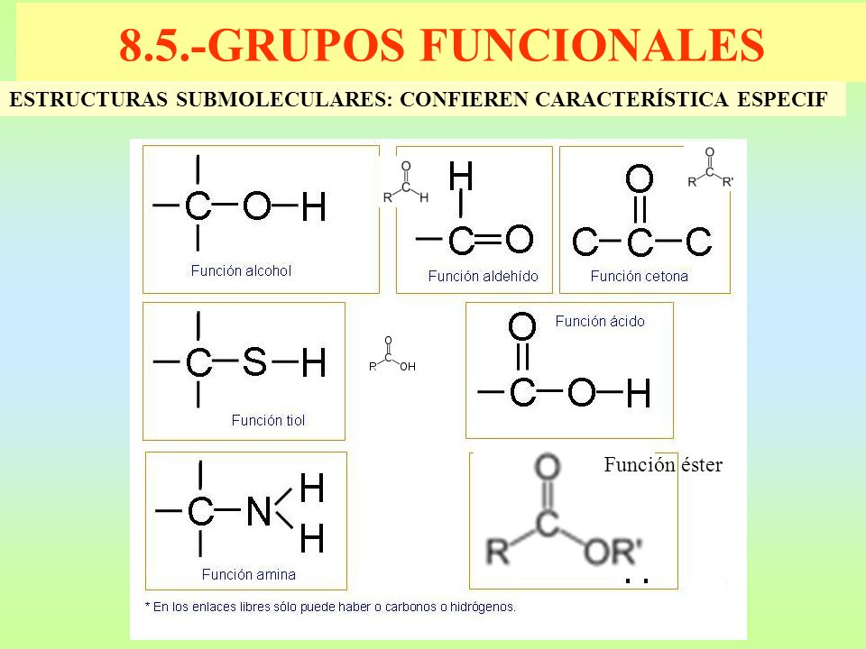 8.5.-GRUPOS FUNCIONALES ESTRUCTURAS SUBMOLECULARES: CONFIEREN CARACTERÍSTICA ESPECIF Función éster