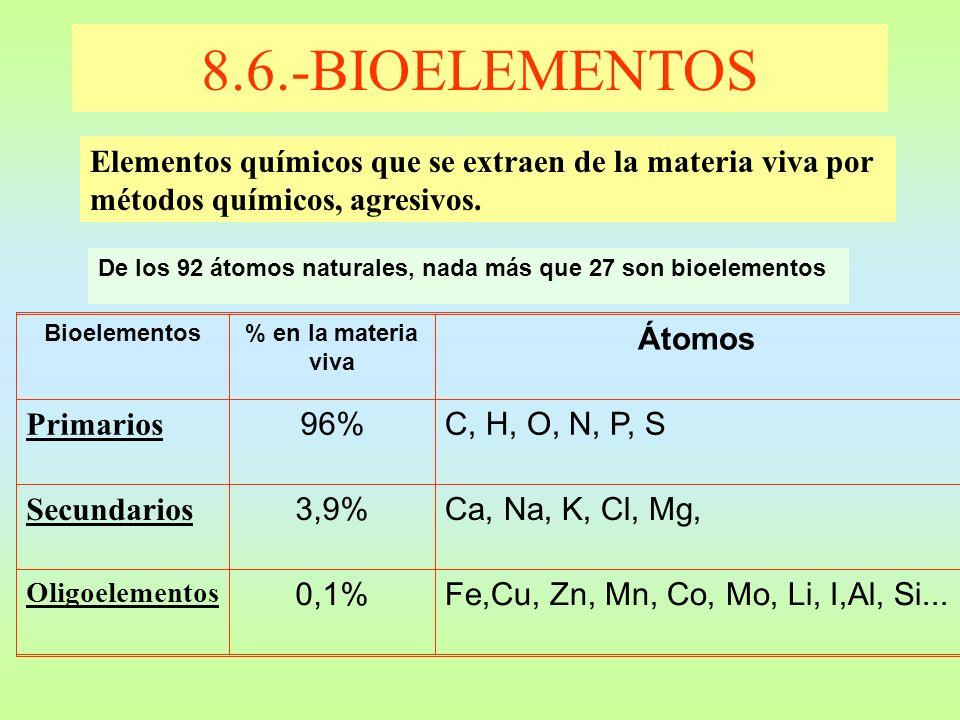 8.6.-BIOELEMENTOS Elementos químicos que se extraen de la materia viva por métodos químicos, agresivos.