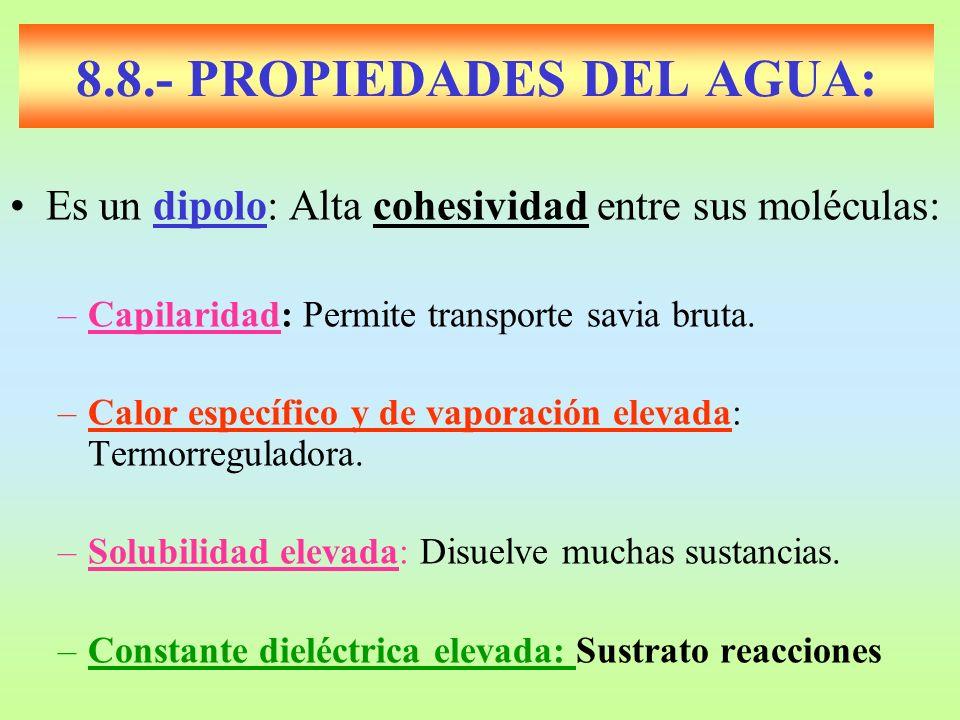 8.8.- PROPIEDADES DEL AGUA: