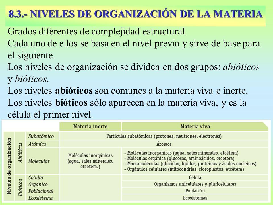 8.3.- NIVELES DE ORGANIZACIÓN DE LA MATERIA