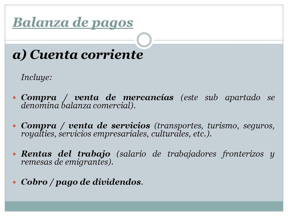 Balanza de pagos a) Cuenta corriente Incluye: