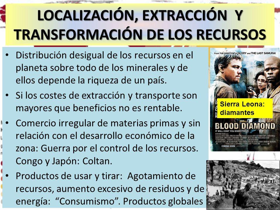 LOCALIZACIÓN, EXTRACCIÓN Y TRANSFORMACIÓN DE LOS RECURSOS