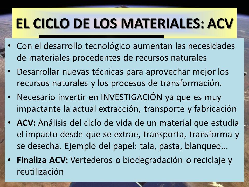 EL CICLO DE LOS MATERIALES: ACV