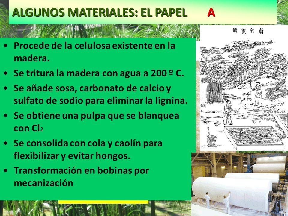 ALGUNOS MATERIALES: EL PAPEL A