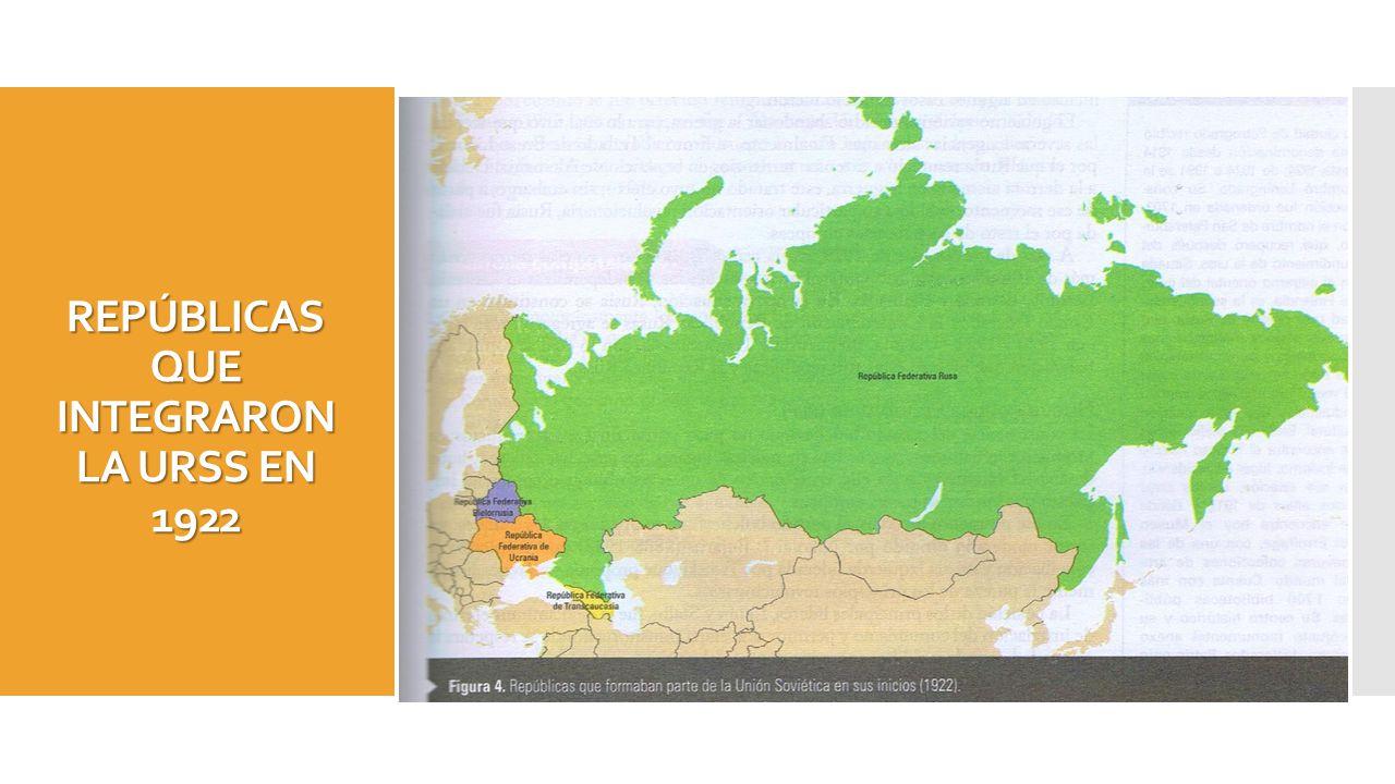 REPÚBLICAS QUE INTEGRARON LA URSS EN 1922