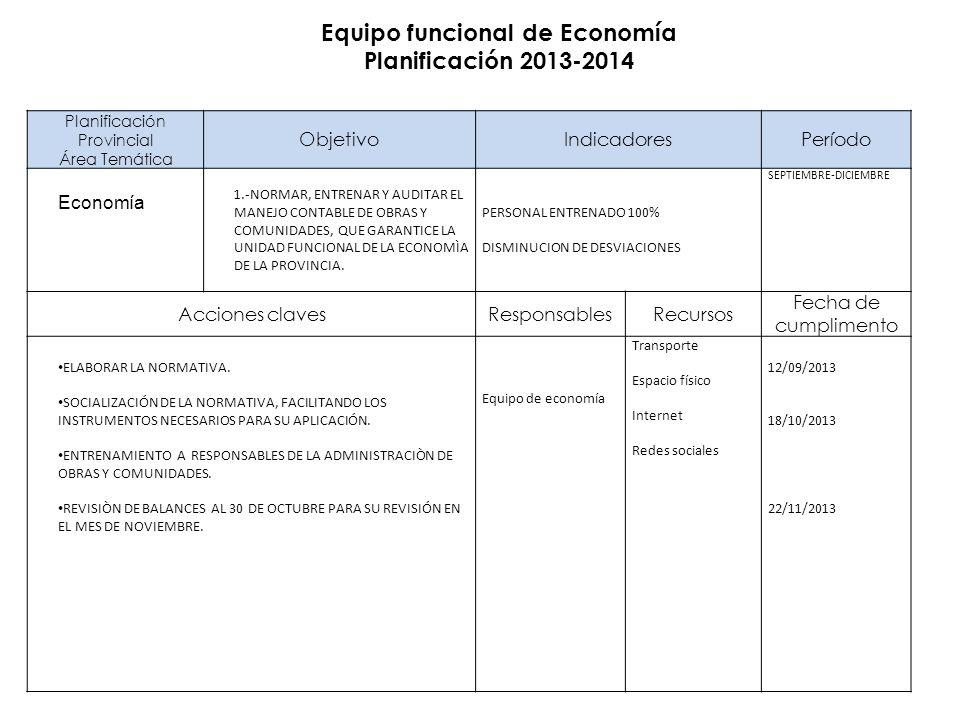Equipo funcional de Economía