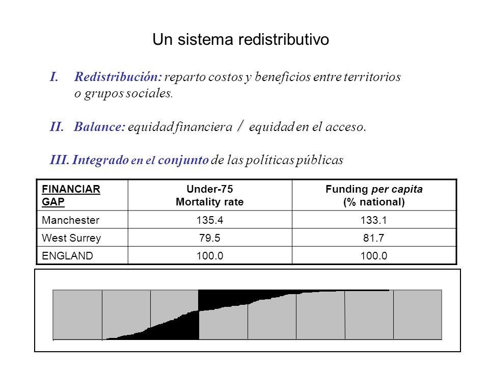 Un sistema redistributivo