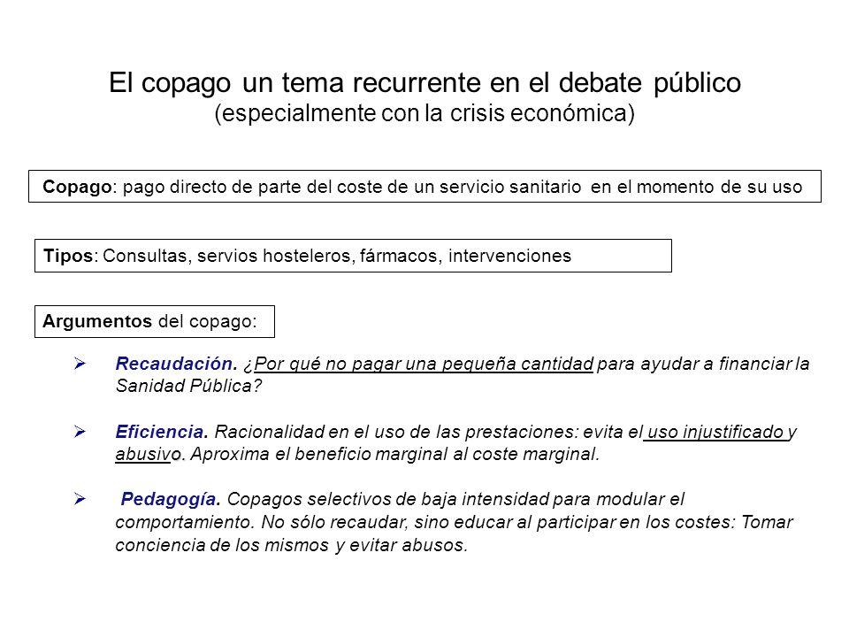 El copago un tema recurrente en el debate público (especialmente con la crisis económica)