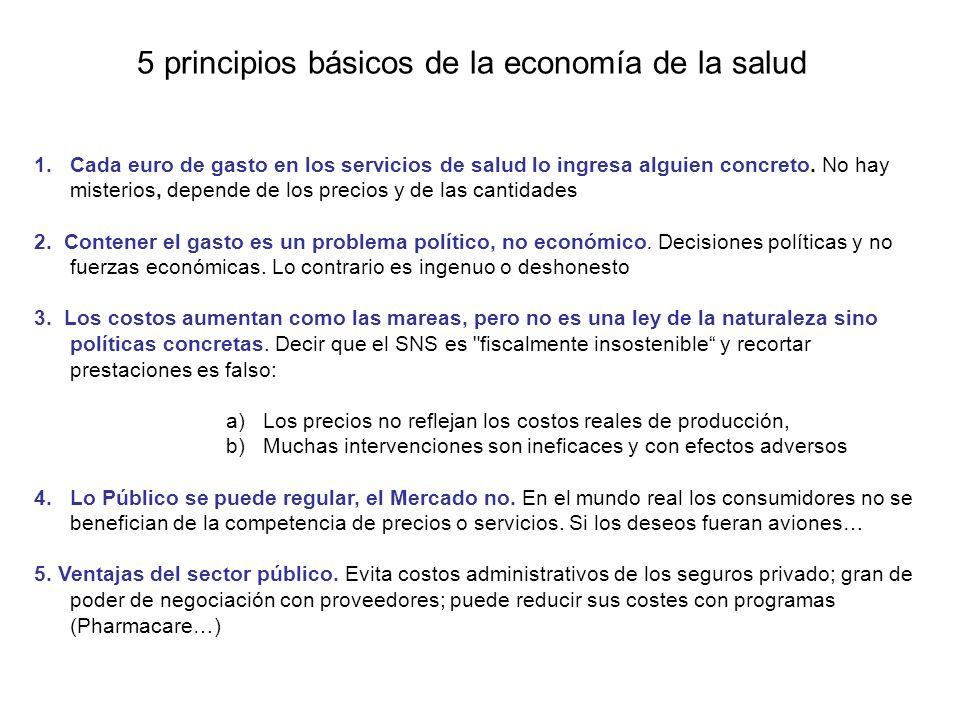 5 principios básicos de la economía de la salud
