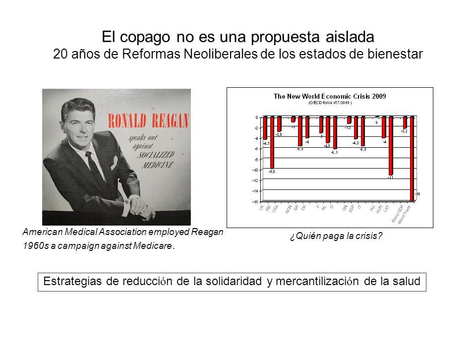 El copago no es una propuesta aislada 20 años de Reformas Neoliberales de los estados de bienestar