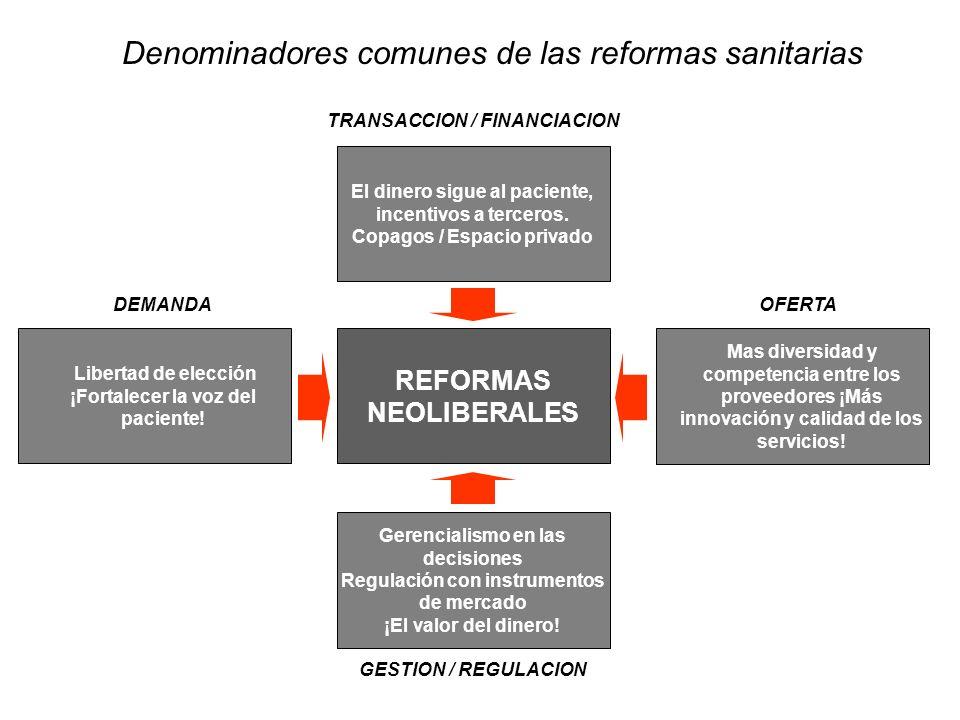 Denominadores comunes de las reformas sanitarias