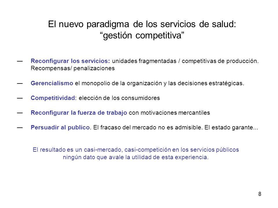 El nuevo paradigma de los servicios de salud: gestión competitiva