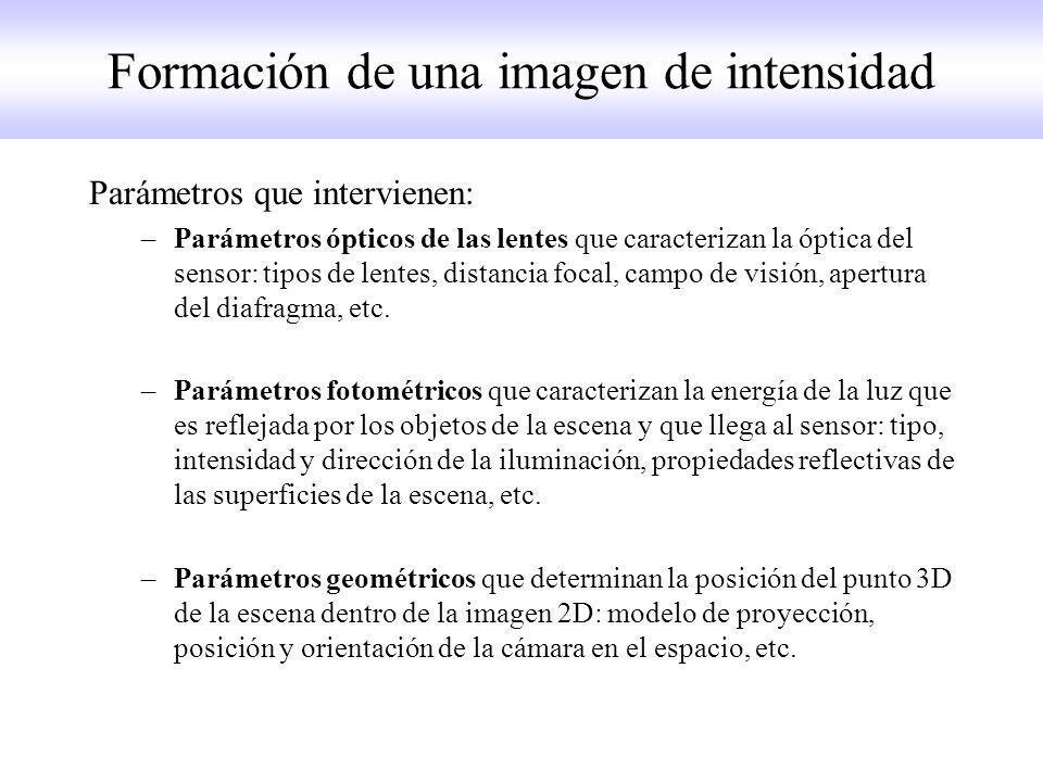 Formación de una imagen de intensidad