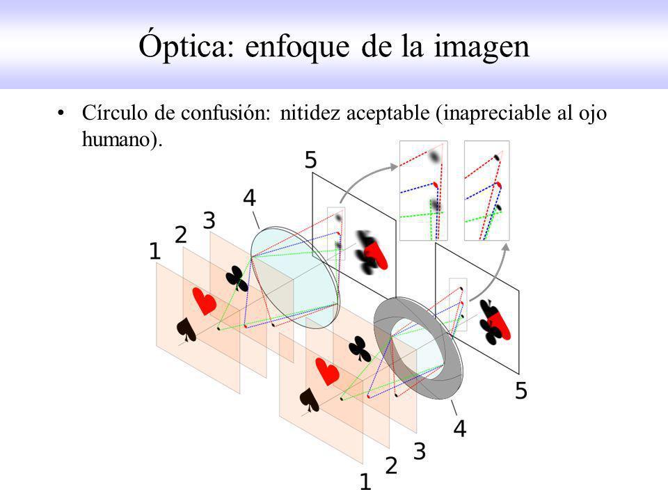 Óptica: enfoque de la imagen
