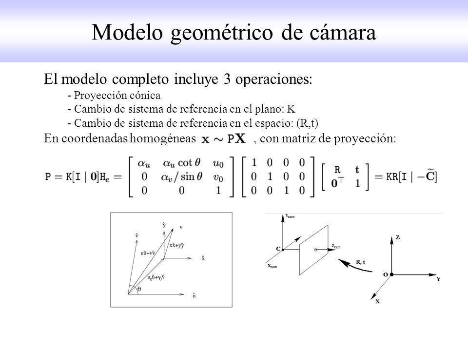 Modelo geométrico de cámara