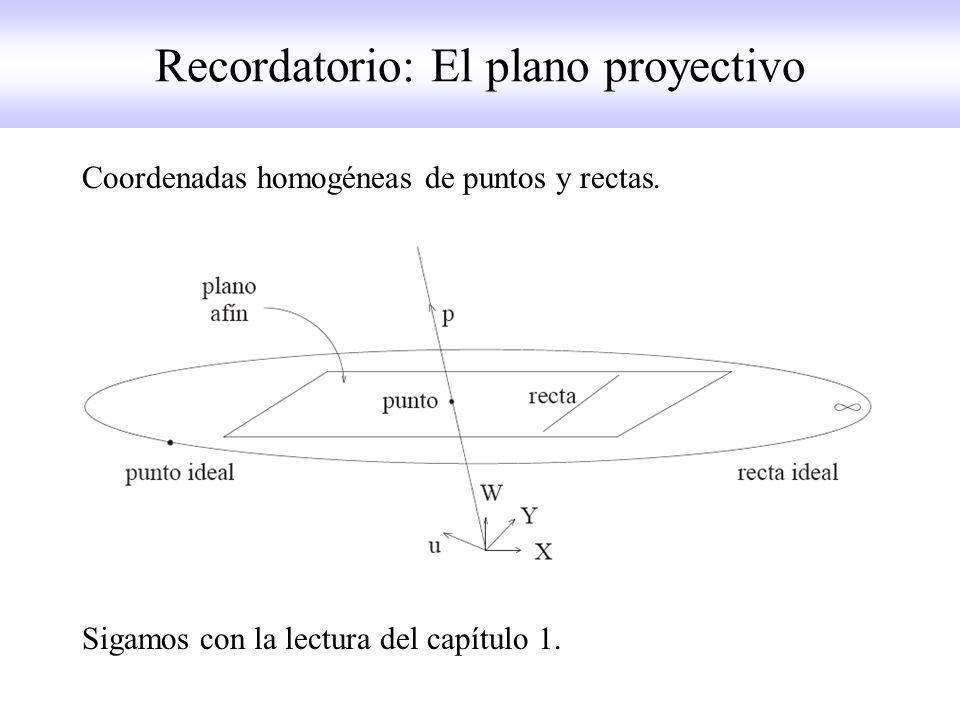 Recordatorio: El plano proyectivo