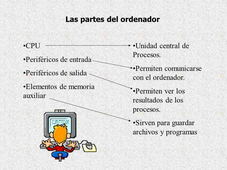 Las partes del ordenador