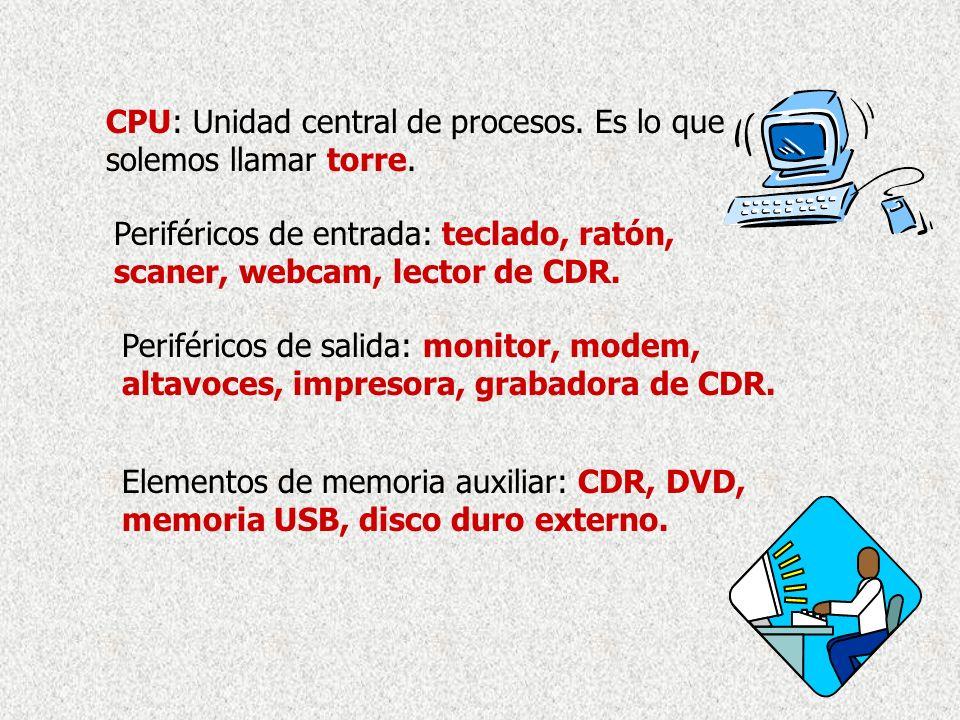 CPU: Unidad central de procesos. Es lo que solemos llamar torre.