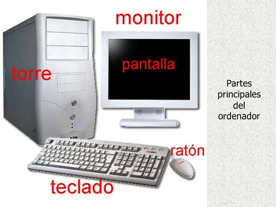 Partes principales del ordenador