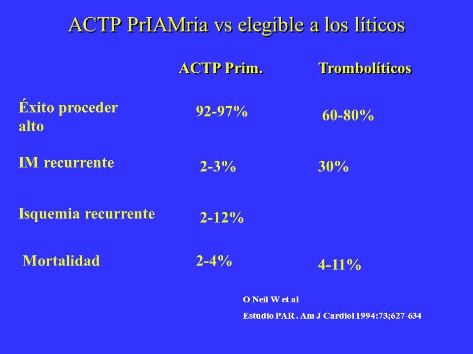 ACTP PrIAMria vs elegible a los líticos