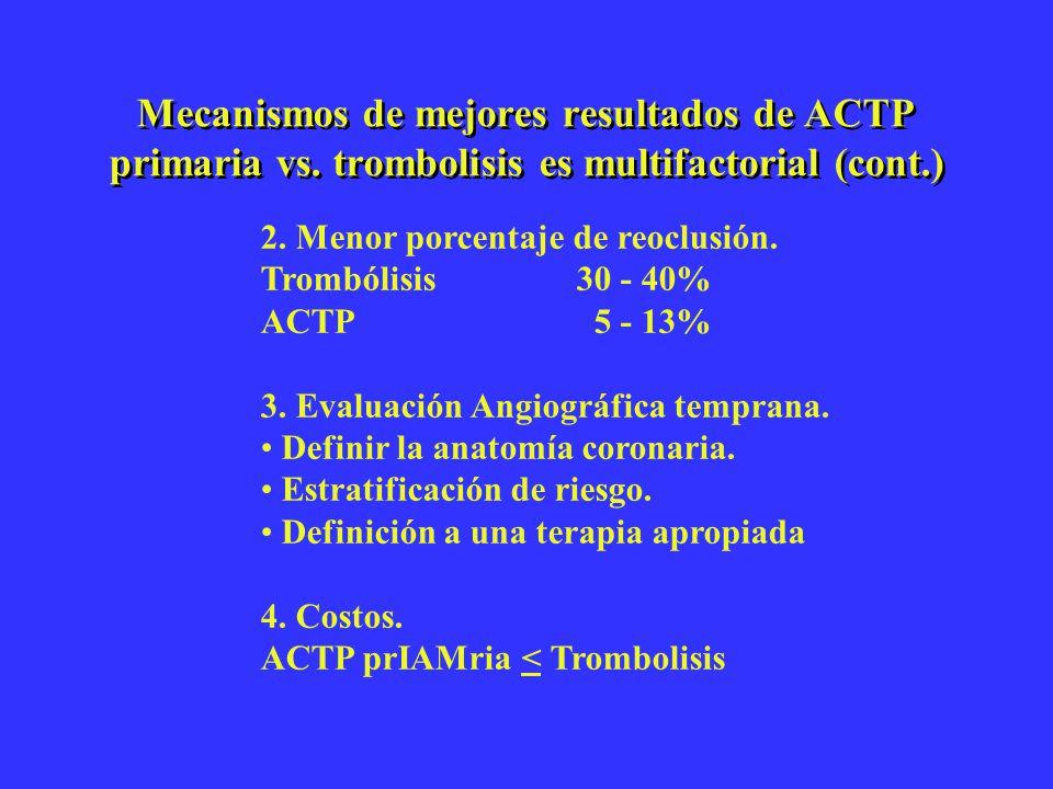 Mecanismos de mejores resultados de ACTP primaria vs