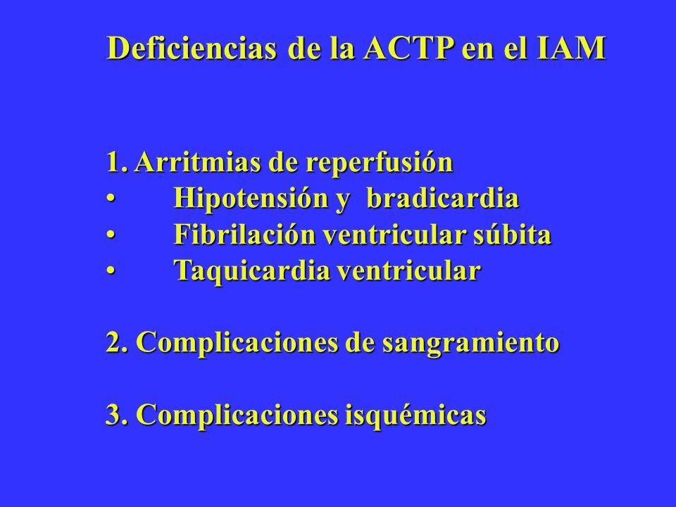 Deficiencias de la ACTP en el IAM