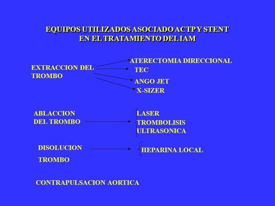 EQUIPOS UTILIZADOS ASOCIADO ACTP Y STENT EN EL TRATAMIENTO DEL IAM