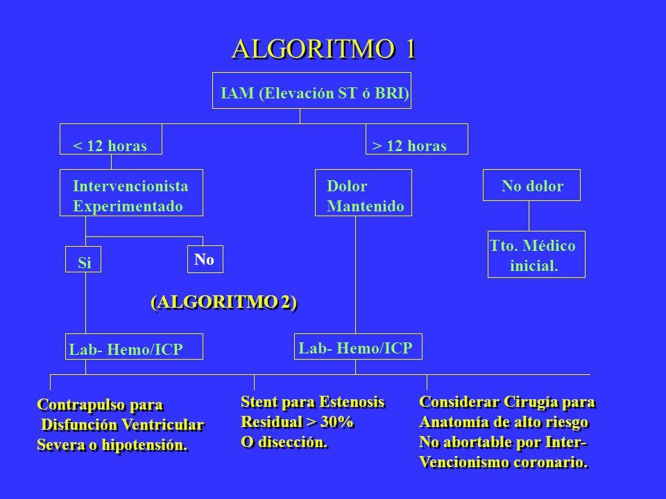 ALGORITMO 1 (ALGORITMO 2) IAM (Elevación ST ó BRI)