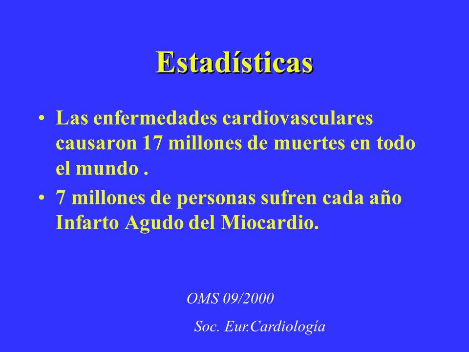Estadísticas Las enfermedades cardiovasculares causaron 17 millones de muertes en todo el mundo .