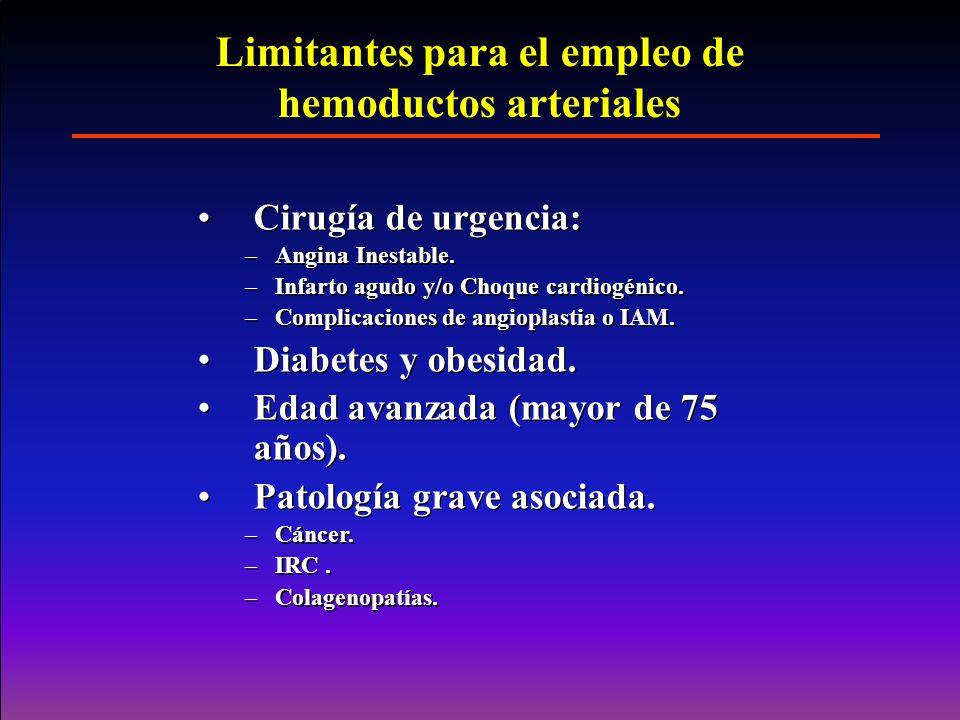 Limitantes para el empleo de hemoductos arteriales