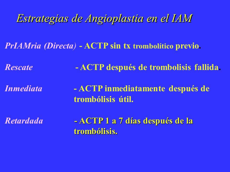 Estrategias de Angioplastia en el IAM