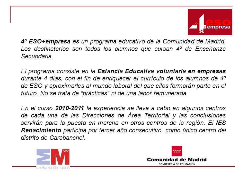 4º ESO+empresa es un programa educativo de la Comunidad de Madrid