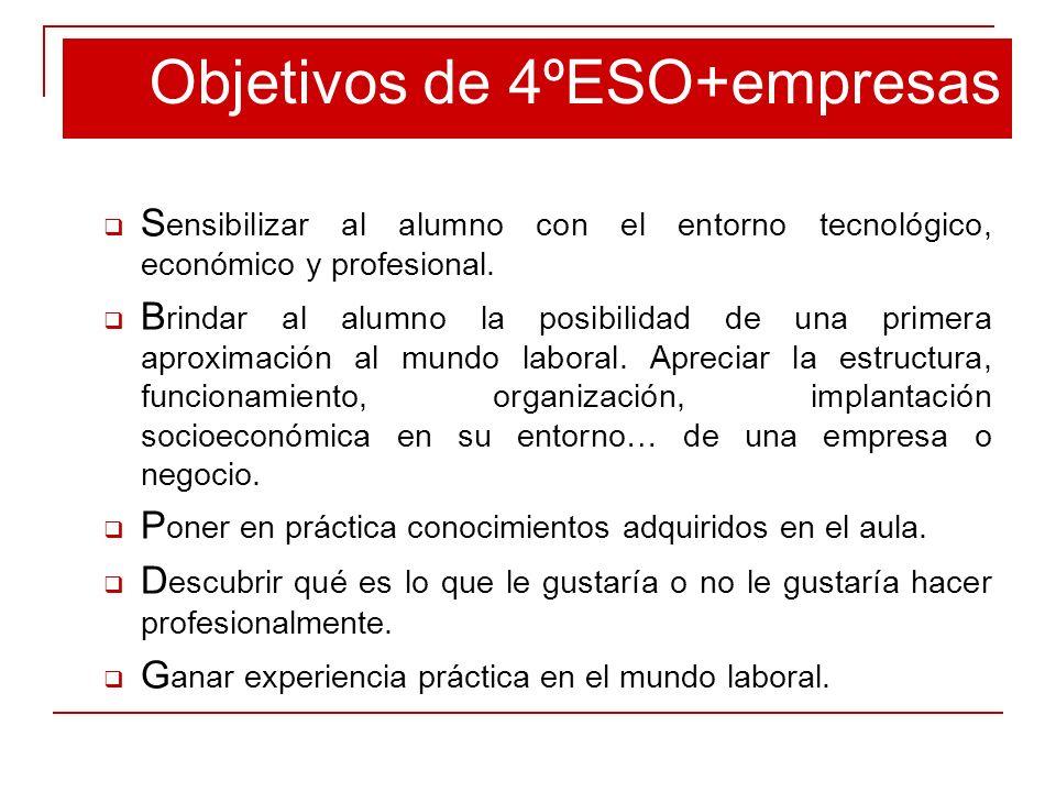 Objetivos de 4ºESO+empresas
