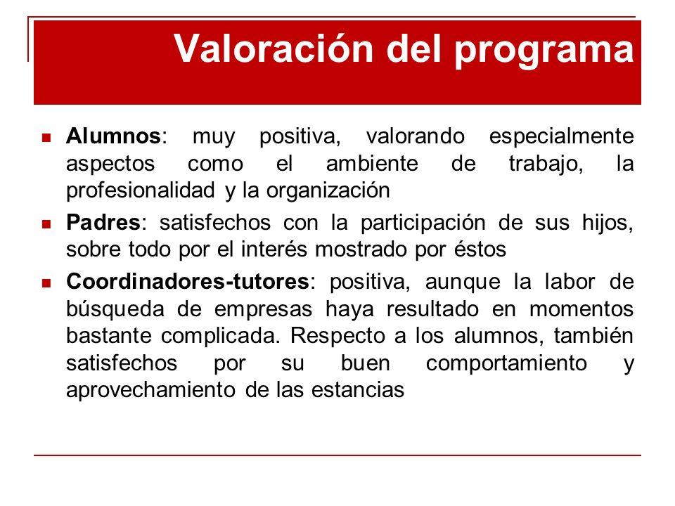 Valoración del programa